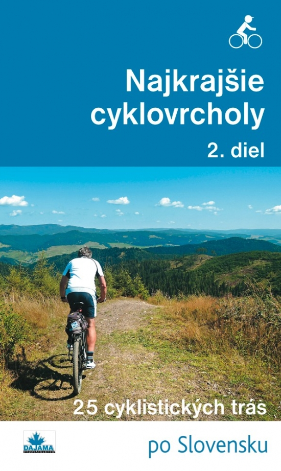 Najkrajšie cyklovrcholy – 2. diel