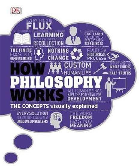 How Philosophy Works : The concepts visu
