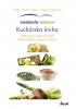 Detail titulu Metabolic Balance®: Kuchárska kniha