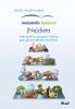 Detail titulu Metabolic Balance®: (Ne)diéta